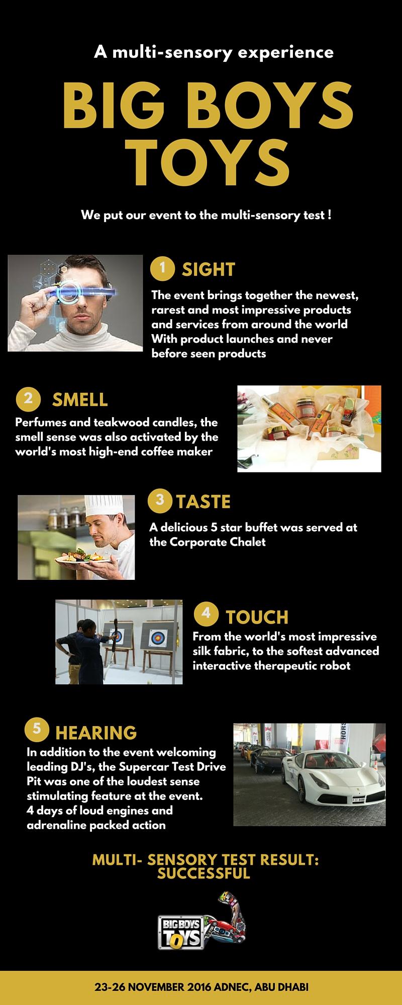 consumer behavior 5 senses